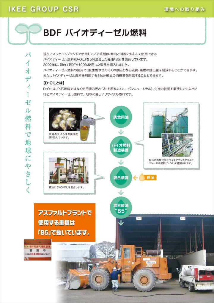 BDFバイオディーゼル燃料
