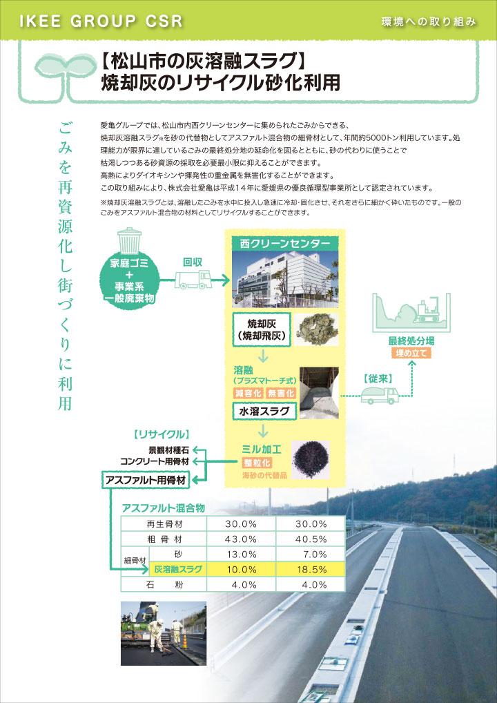 【松山市の灰溶融スラグ】焼却灰のリサイクル砂化利用
