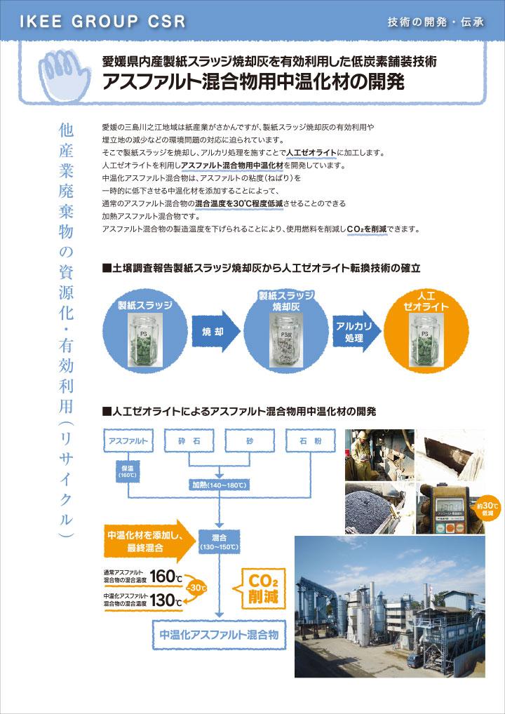 アスファルト混合物用中温化材の開発